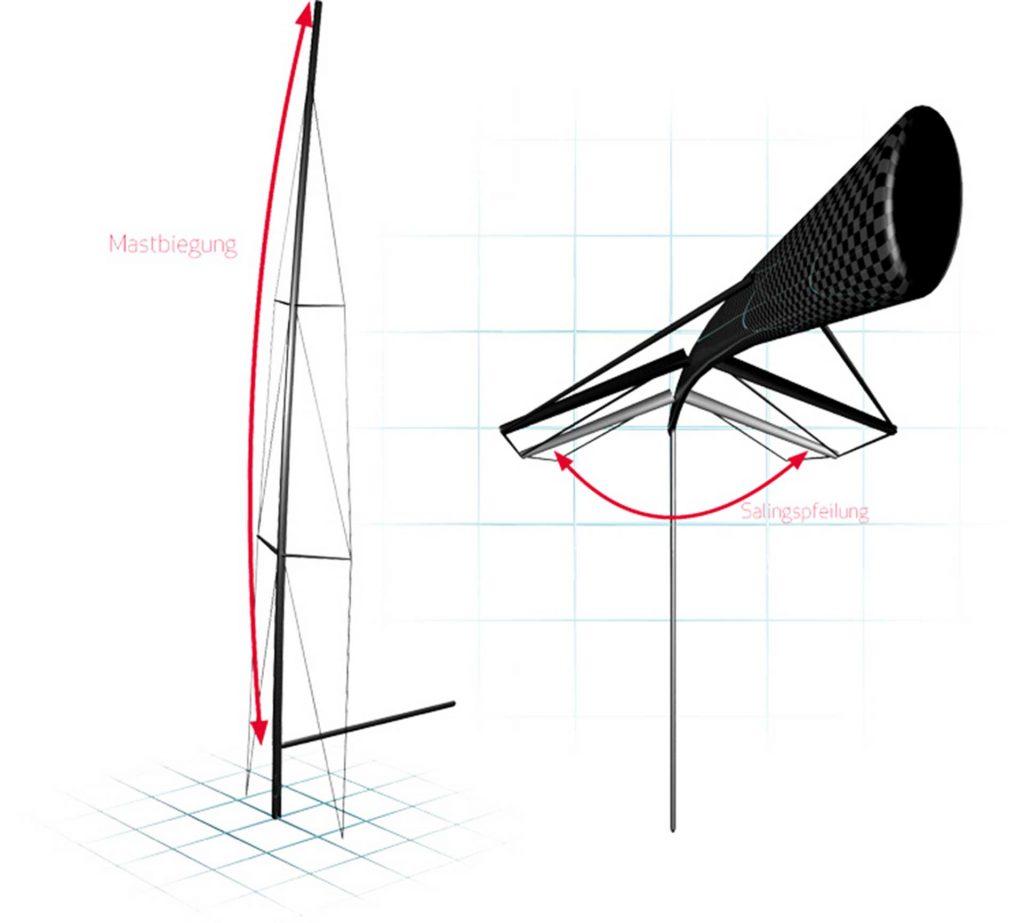 Modello 3D Piegamento Albero Vele Elvstrom